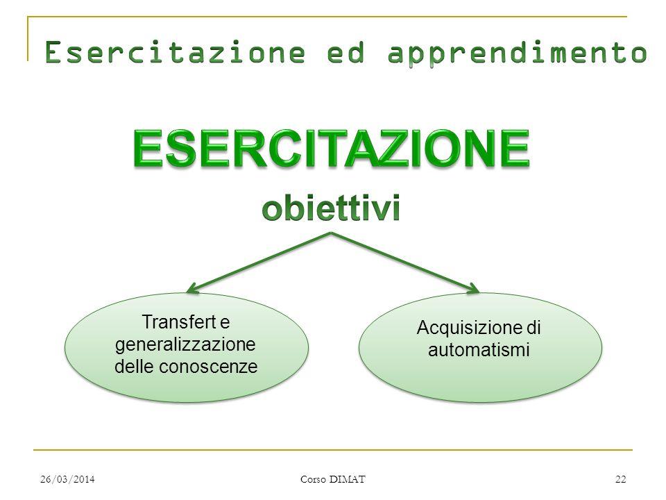 26/03/2014 Corso DIMAT 22 Transfert e generalizzazione delle conoscenze Acquisizione di automatismi