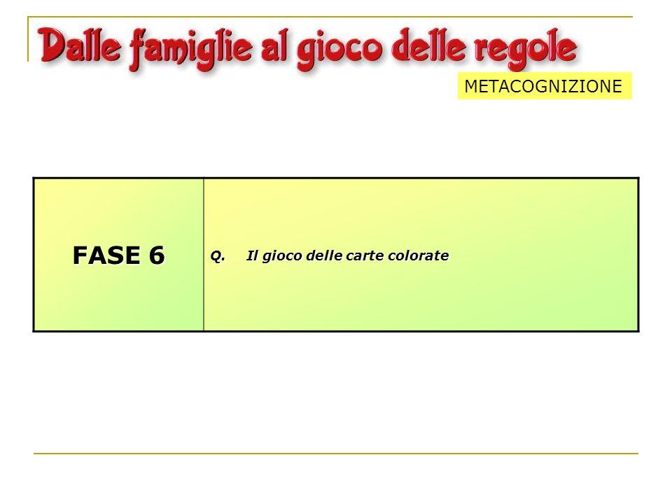 FASE 6 Q.Il gioco delle carte colorate METACOGNIZIONE