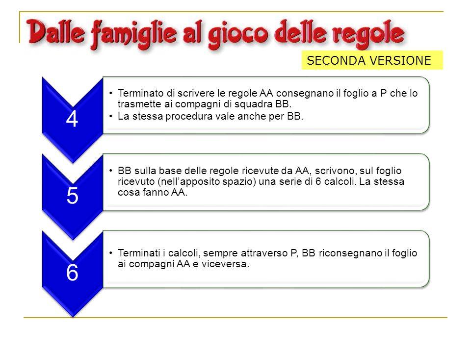 SECONDA VERSIONE 4 Terminato di scrivere le regole AA consegnano il foglio a P che lo trasmette ai compagni di squadra BB.