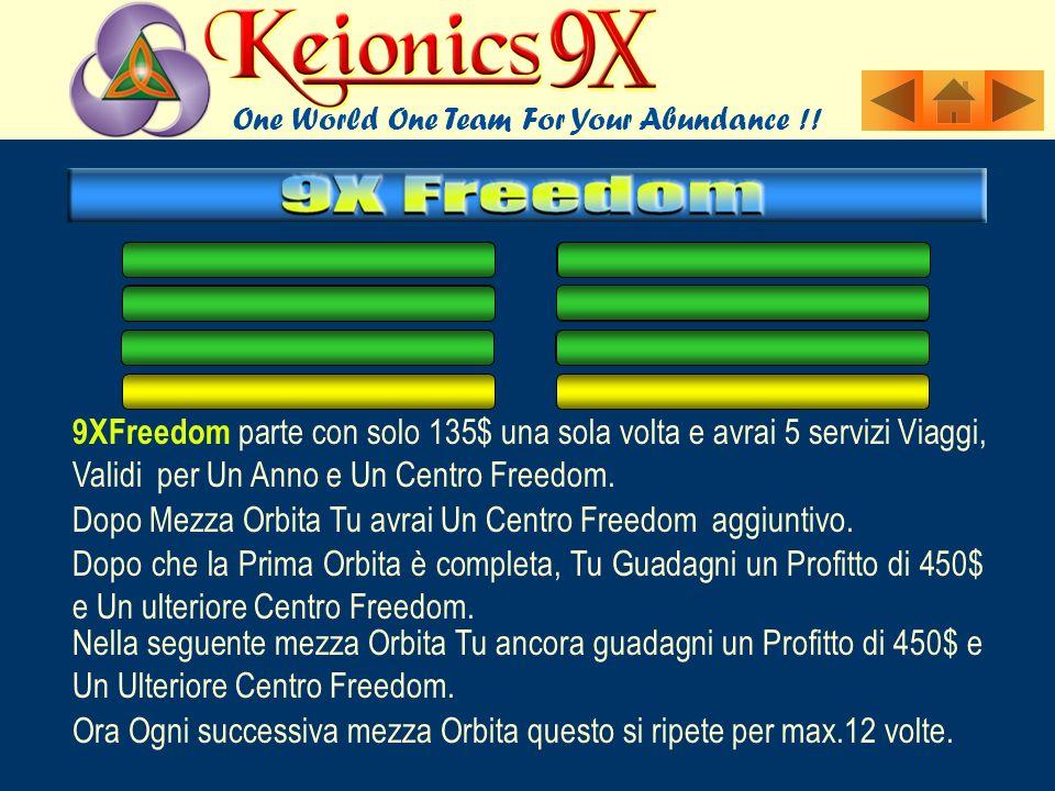 9XFreedom parte con solo 135$ una sola volta e avrai 5 servizi Viaggi, Validi per Un Anno e Un Centro Freedom. Dopo Mezza Orbita Tu avrai Un Centro Fr