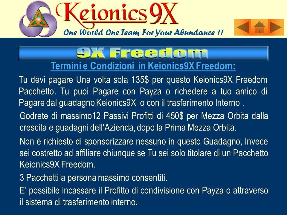 Termini e Condizioni in Keionics9X Freedom: Tu devi pagare Una volta sola 135$ per questo Keionics9X Freedom Pacchetto. Tu puoi Pagare con Payza o ric