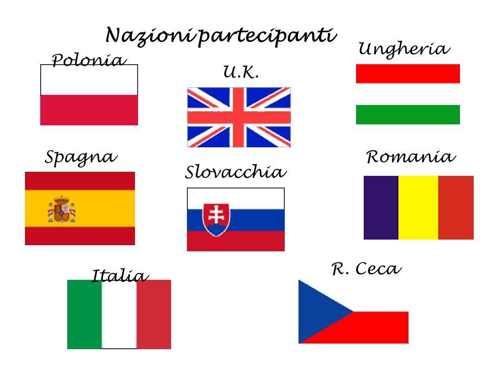 Nazioni partecipanti Italia Polonia U.K. Spagna Ungheria R. Ceca Slovacchia Romania