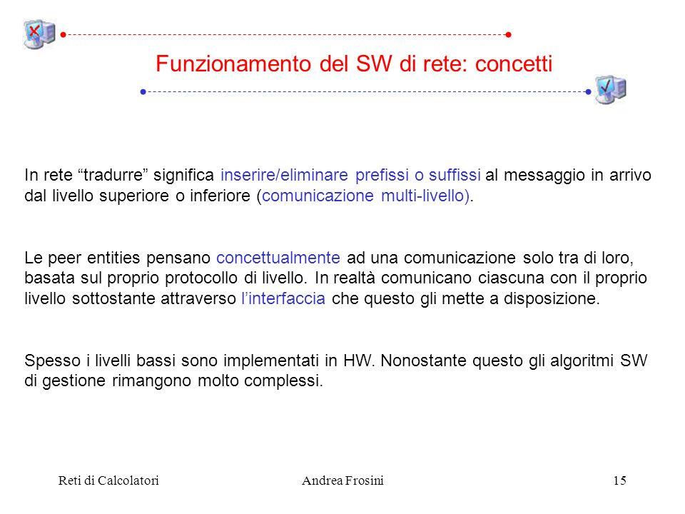 Reti di CalcolatoriAndrea Frosini15 In rete tradurre significa inserire/eliminare prefissi o suffissi al messaggio in arrivo dal livello superiore o inferiore (comunicazione multi-livello).