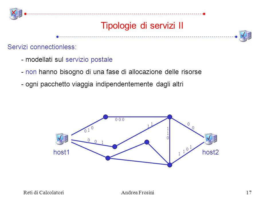 Reti di CalcolatoriAndrea Frosini17 Servizi connectionless: - modellati sul servizio postale - non hanno bisogno di una fase di allocazione delle risorse - ogni pacchetto viaggia indipendentemente dagli altri Tipologie di servizi II host1host2 1 0 0 000 0 1 1 1 1 1 0 0 0 1 1 1 0 0
