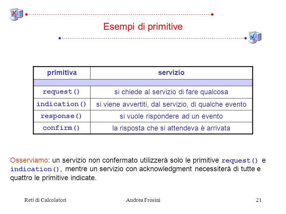 Reti di CalcolatoriAndrea Frosini21 Esempi di primitive primitivaservizio request() si chiede al servizio di fare qualcosa indication() si viene avver