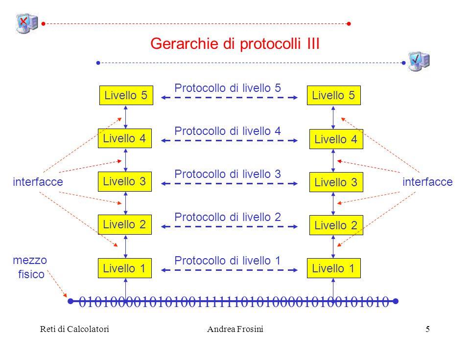Reti di CalcolatoriAndrea Frosini5 Gerarchie di protocolli III Livello 5 Livello 4 Livello 3 Livello 2 Livello 1 Protocollo di livello 5 Protocollo di livello 4 Protocollo di livello 3 Protocollo di livello 2 Protocollo di livello 1 0101000010101001111110101000010100101010 interfacce mezzo fisico