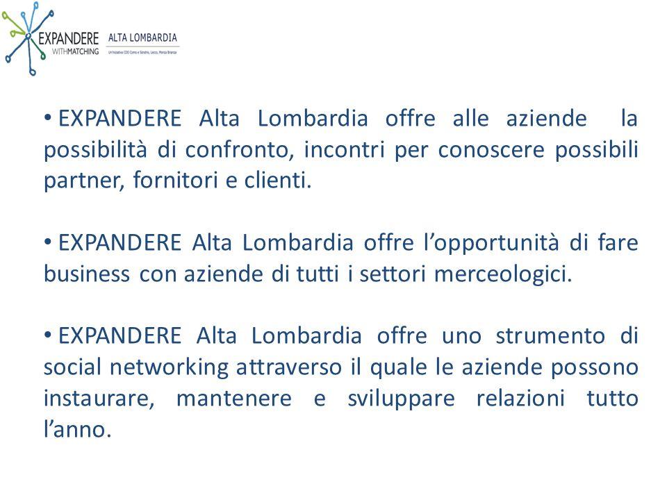 EXPANDERE Alta Lombardia offre alle aziende la possibilità di confronto, incontri per conoscere possibili partner, fornitori e clienti.