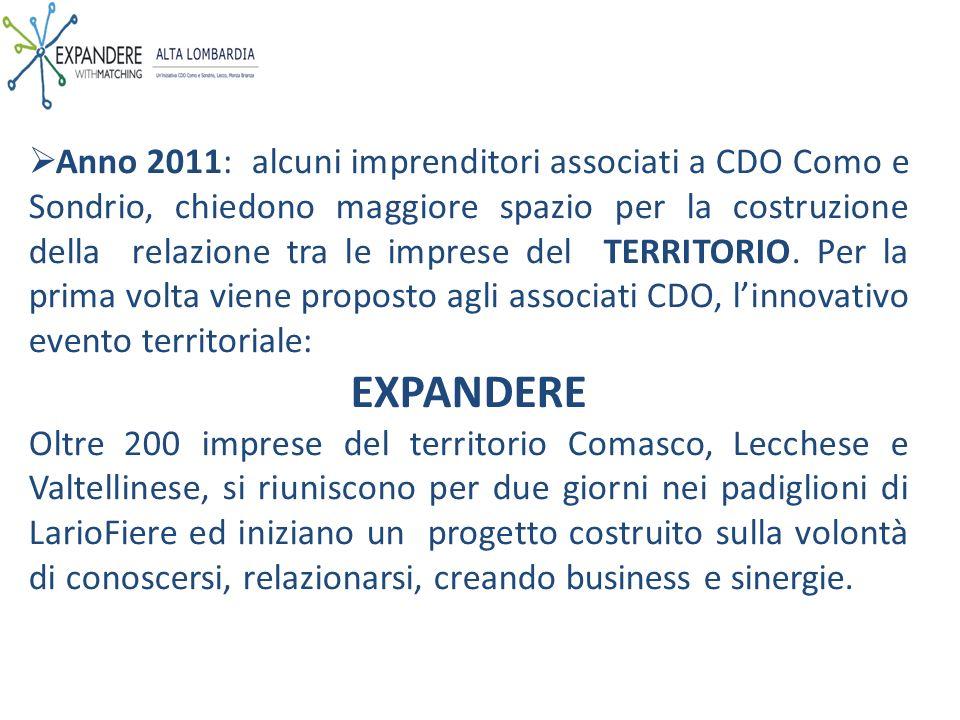 Anno 2011: alcuni imprenditori associati a CDO Como e Sondrio, chiedono maggiore spazio per la costruzione della relazione tra le imprese del TERRITORIO.