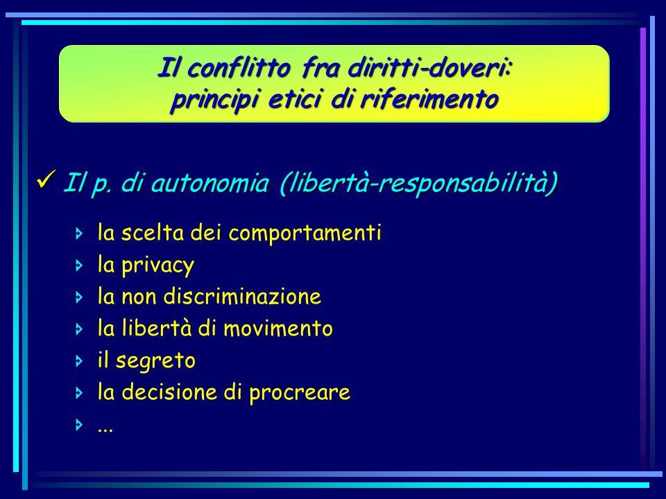 Il p. di autonomia (libertà-responsabilità) Il p. di autonomia (libertà-responsabilità) la scelta dei comportamenti la privacy la non discriminazione