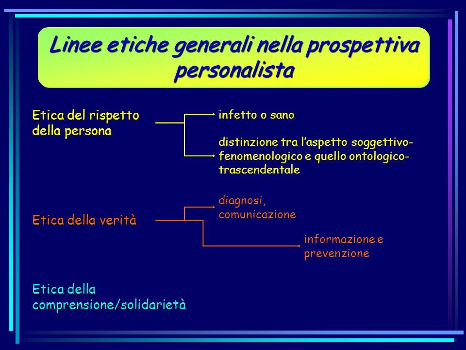 Linee etiche generali nella prospettiva personalista infetto o sano distinzione tra laspetto soggettivo- fenomenologico e quello ontologico- trascende