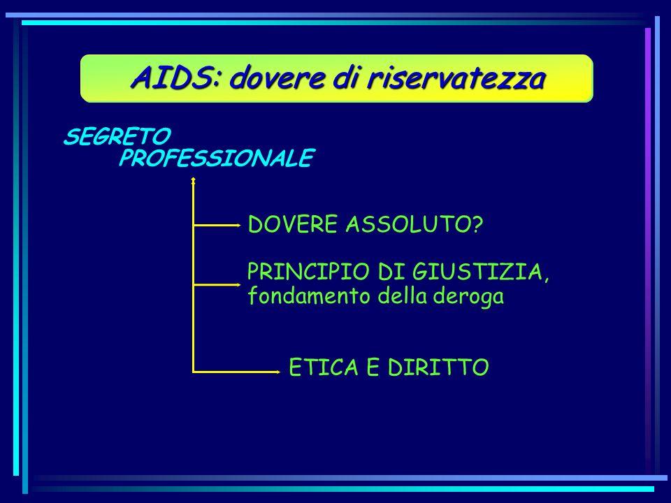 SEGRETO PROFESSIONALE AIDS: dovere di riservatezza DOVERE ASSOLUTO? PRINCIPIO DI GIUSTIZIA, fondamento della deroga ETICA E DIRITTO