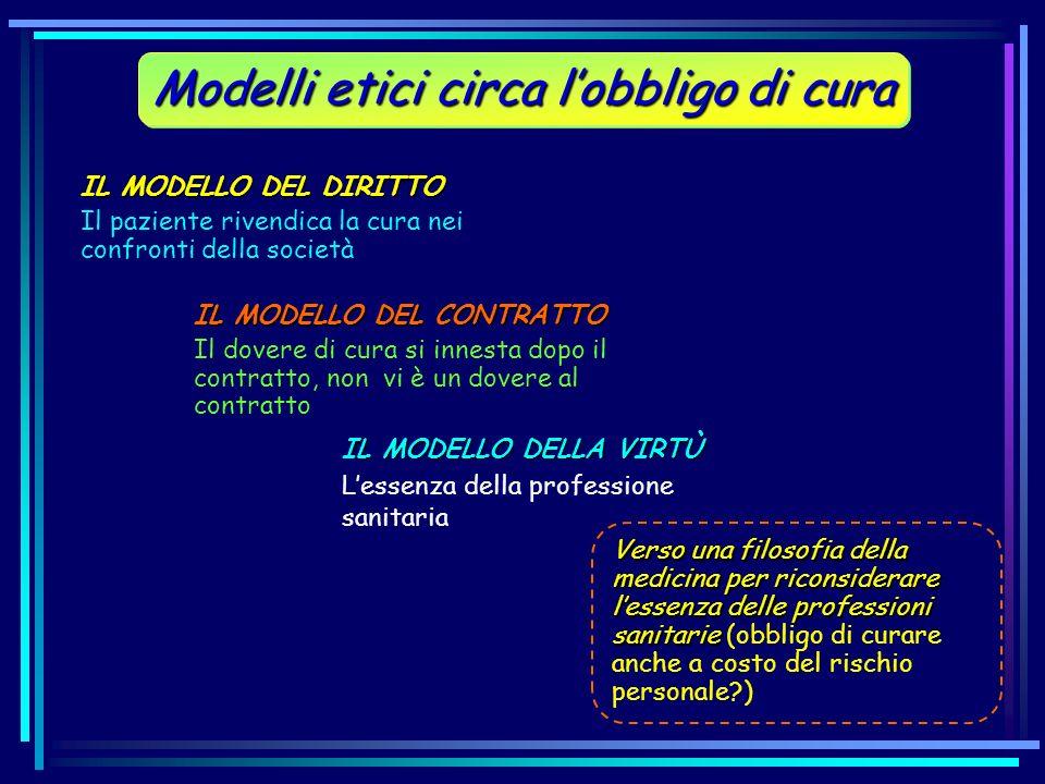 Modelli etici circa lobbligo di cura IL MODELLO DEL DIRITTO Il paziente rivendica la cura nei confronti della società IL MODELLO DEL CONTRATTO Il dove