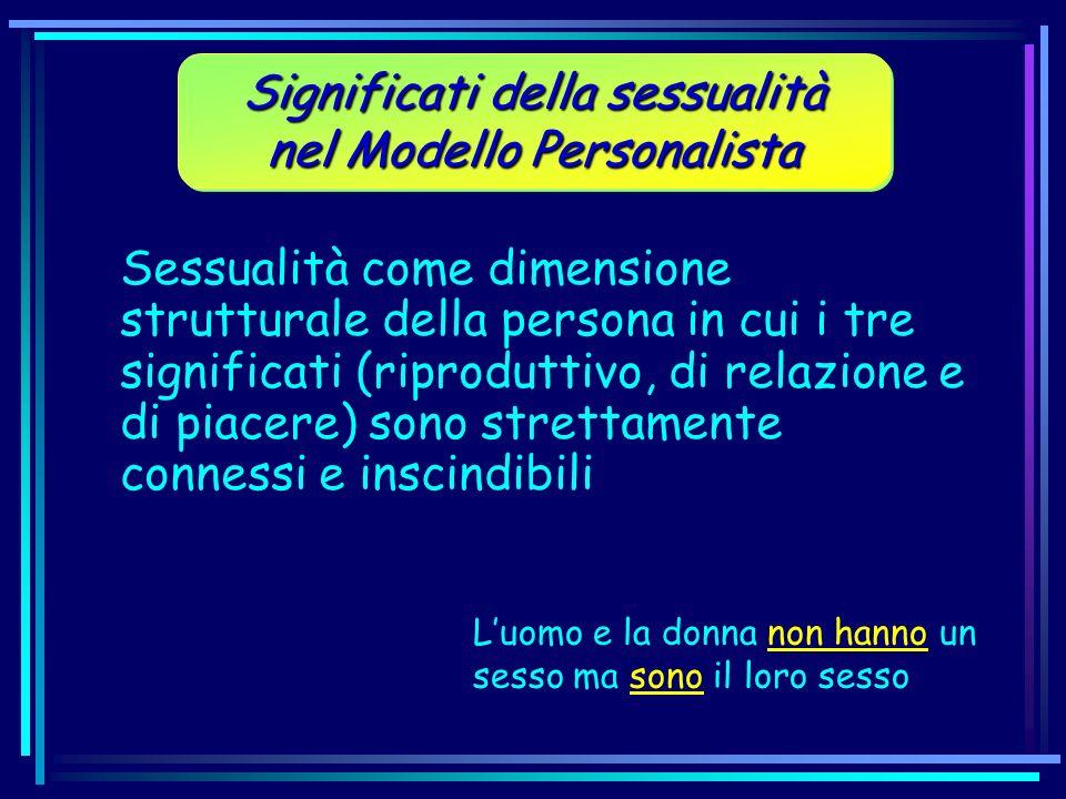 Sessualità come dimensione strutturale della persona in cui i tre significati (riproduttivo, di relazione e di piacere) sono strettamente connessi e i