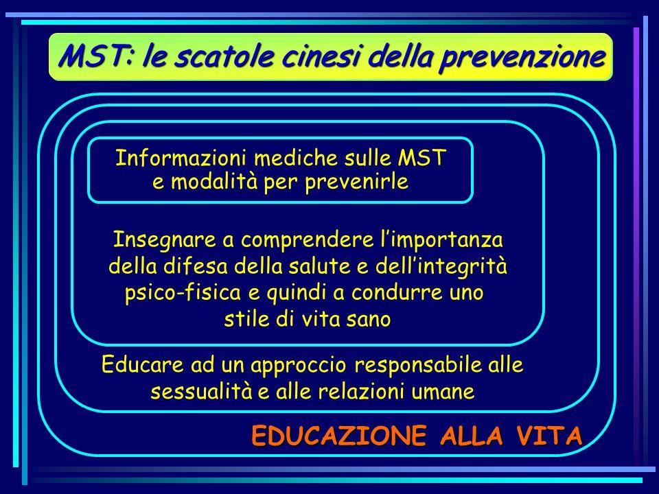 Informazioni mediche sulle MST e modalità per prevenirle Insegnare a comprendere limportanza della difesa della salute e dellintegrità psico-fisica e
