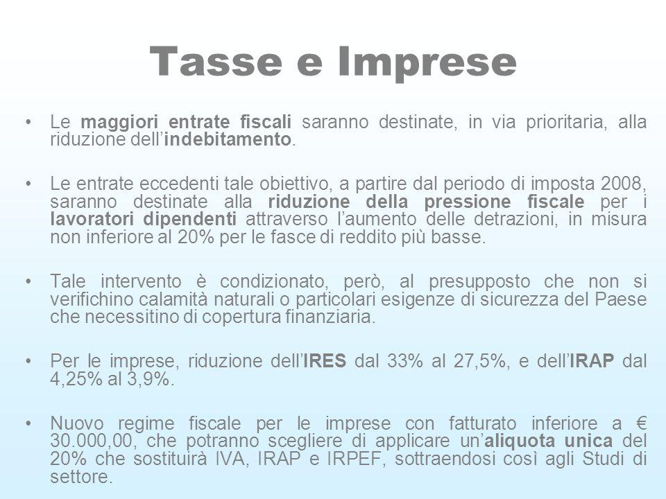 Tasse e Imprese Le maggiori entrate fiscali saranno destinate, in via prioritaria, alla riduzione dellindebitamento.