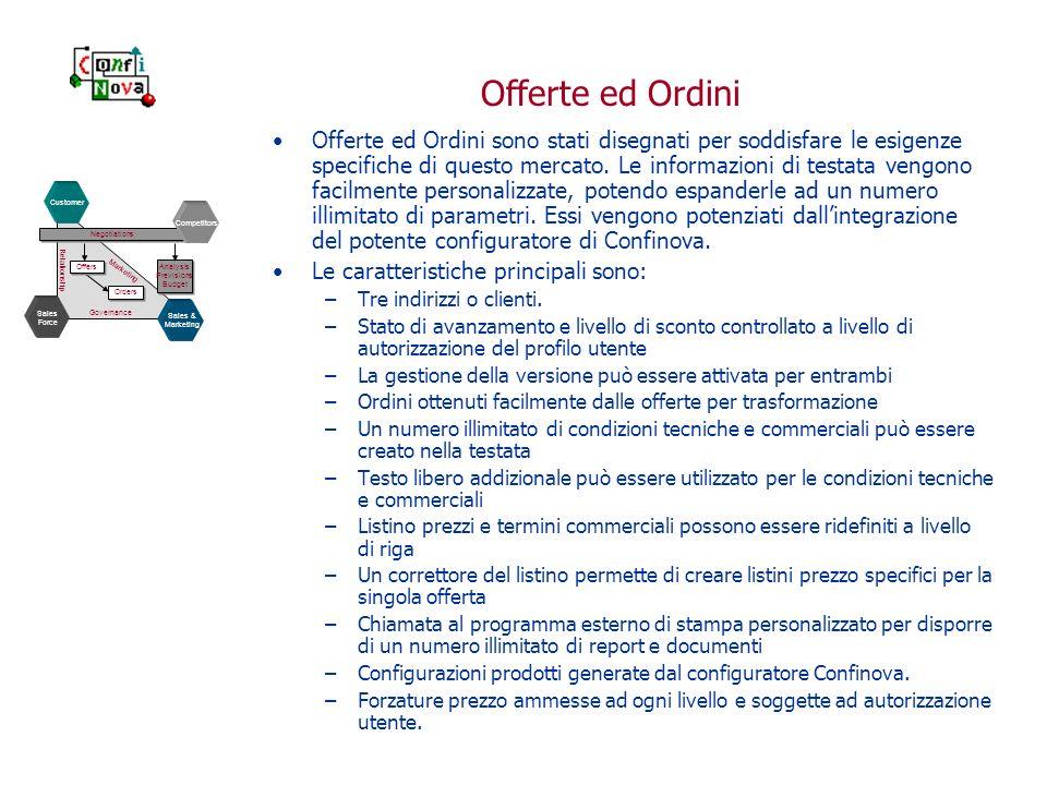 Offerte ed Ordini Offerte ed Ordini sono stati disegnati per soddisfare le esigenze specifiche di questo mercato. Le informazioni di testata vengono f