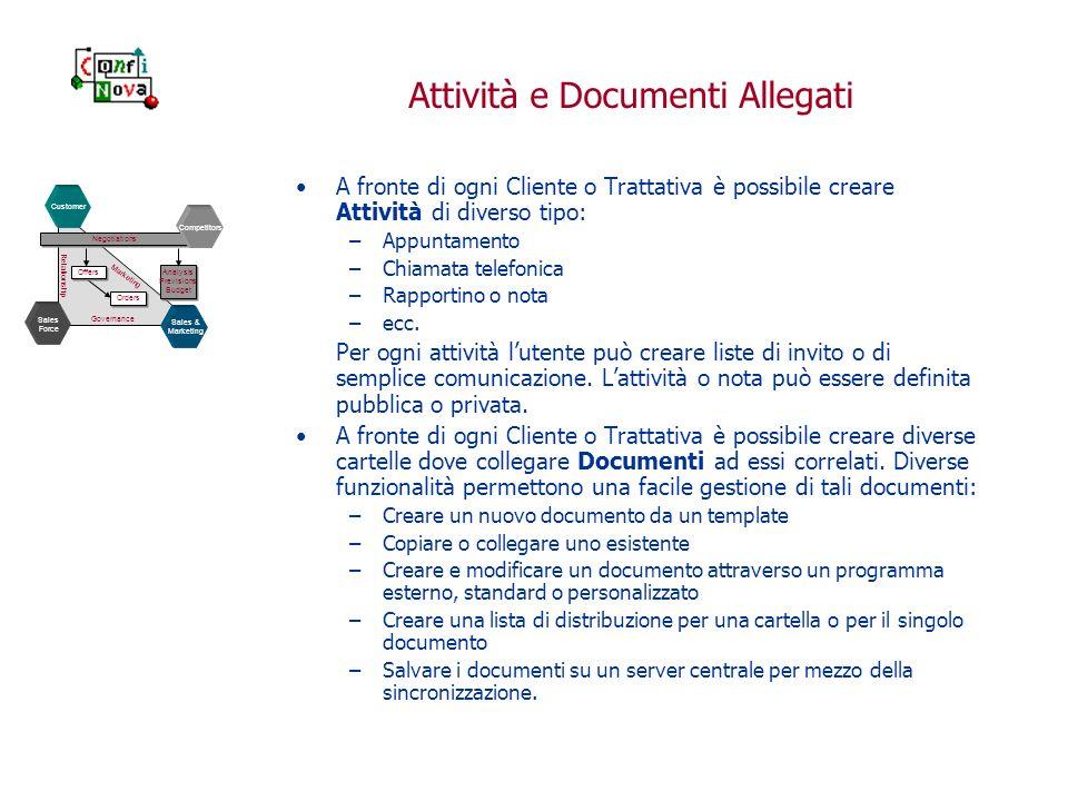 Attività e Documenti Allegati A fronte di ogni Cliente o Trattativa è possibile creare Attività di diverso tipo: –Appuntamento –Chiamata telefonica –Rapportino o nota –ecc.