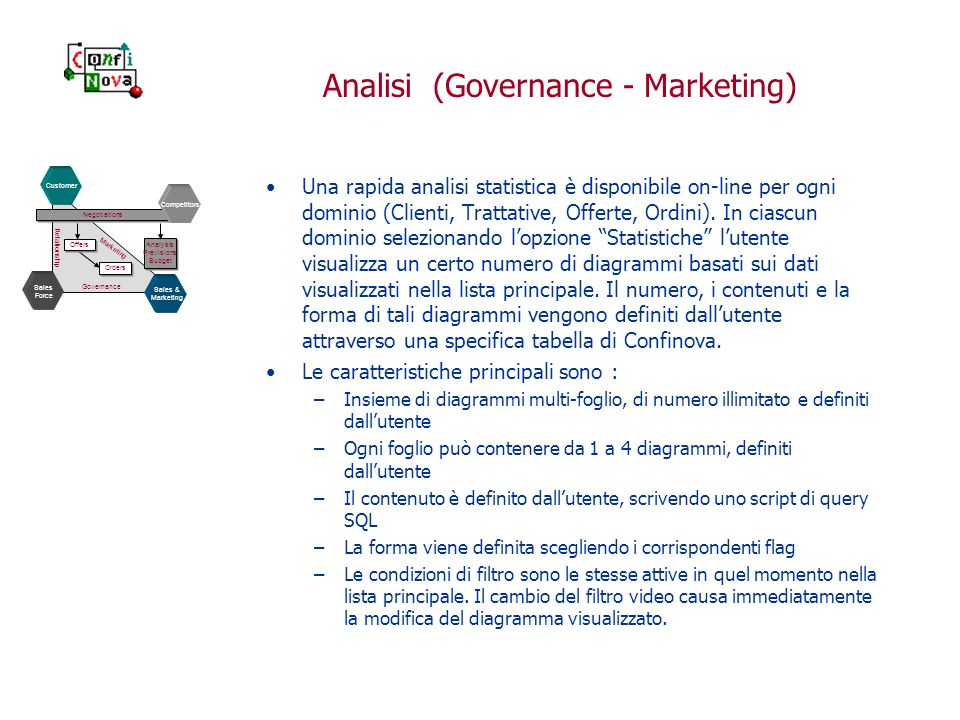 Analisi (Governance - Marketing) Una rapida analisi statistica è disponibile on-line per ogni dominio (Clienti, Trattative, Offerte, Ordini). In ciasc