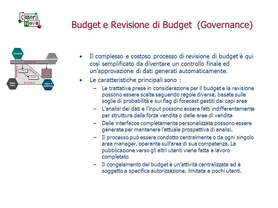 Budget e Revisione di Budget (Governance) Il complesso e costoso processo di revisione di budget è qui così semplificato da diventare un controllo finale ed unapprovazione di dati generati automaticamente.