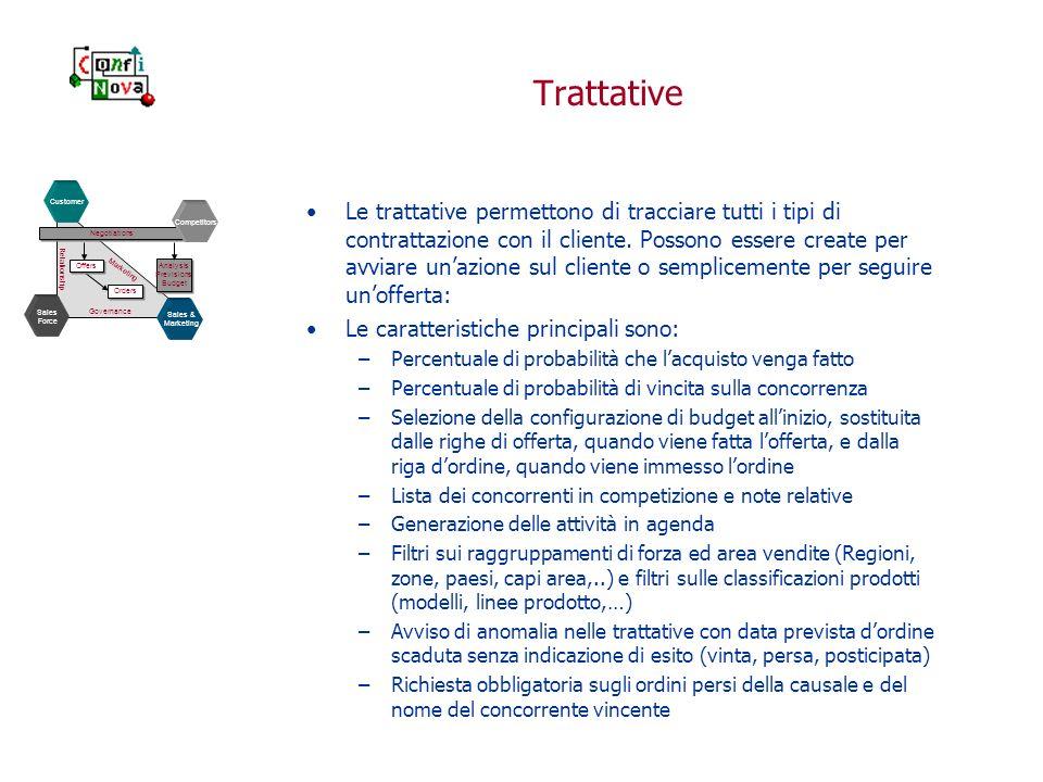 Trattative Le trattative permettono di tracciare tutti i tipi di contrattazione con il cliente. Possono essere create per avviare unazione sul cliente