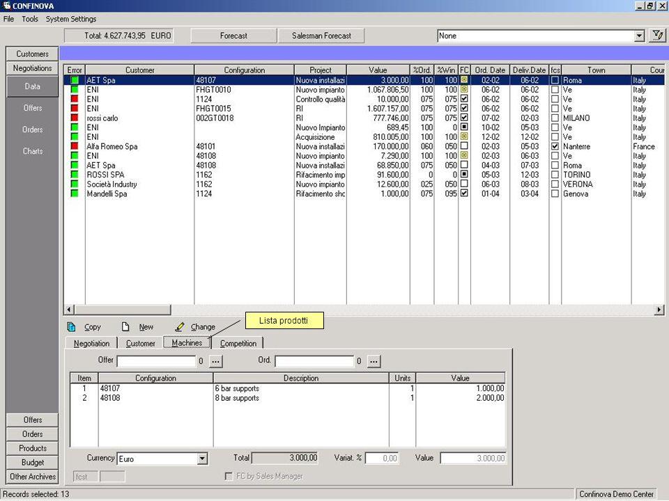 Analisi (Governance - Marketing) Una rapida analisi statistica è disponibile on-line per ogni dominio (Clienti, Trattative, Offerte, Ordini).