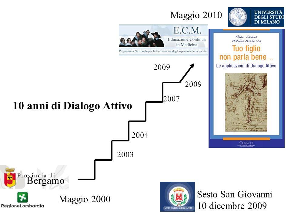 Maggio 2000 10 anni di Dialogo Attivo Maggio 2010 Sesto San Giovanni 10 dicembre 2009 2003 2004 2007 2009