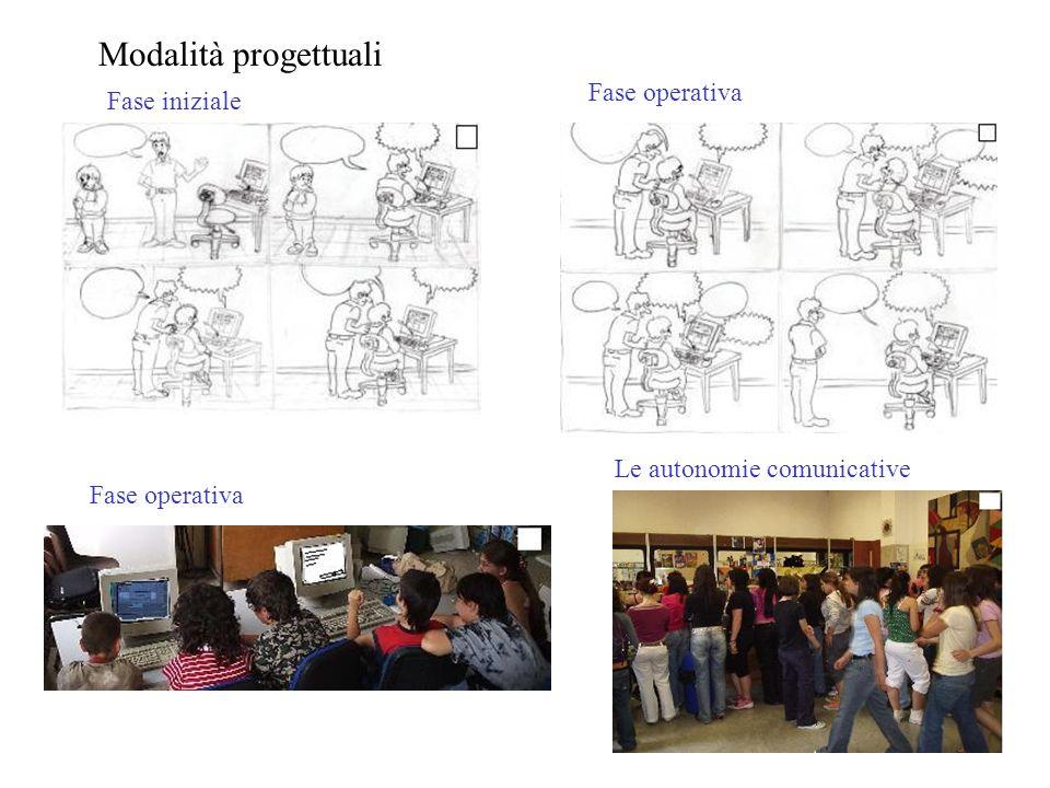 Modalità progettuali Fase iniziale Fase operativa Le autonomie comunicative