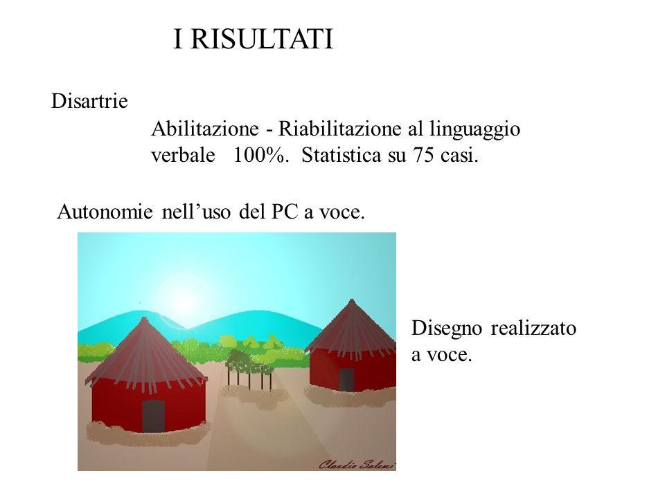 I RISULTATI Disartrie Abilitazione - Riabilitazione al linguaggio verbale 100%.