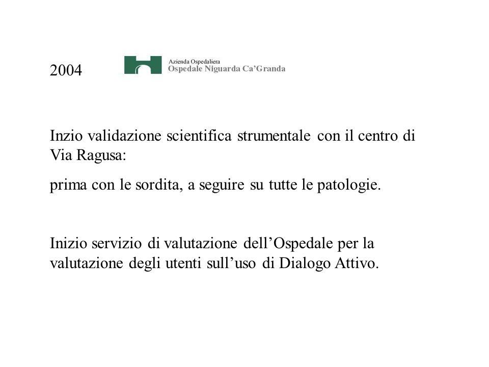 2004 Inzio validazione scientifica strumentale con il centro di Via Ragusa: prima con le sordita, a seguire su tutte le patologie.