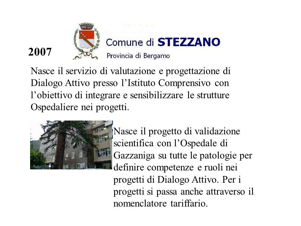2007 Nasce il servizio di valutazione e progettazione di Dialogo Attivo presso lIstituto Comprensivo con lobiettivo di integrare e sensibilizzare le strutture Ospedaliere nei progetti.