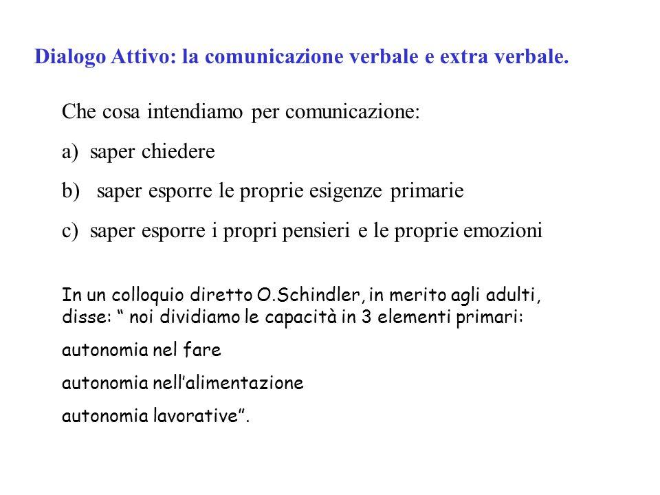 Dialogo Attivo: la comunicazione verbale e extra verbale.