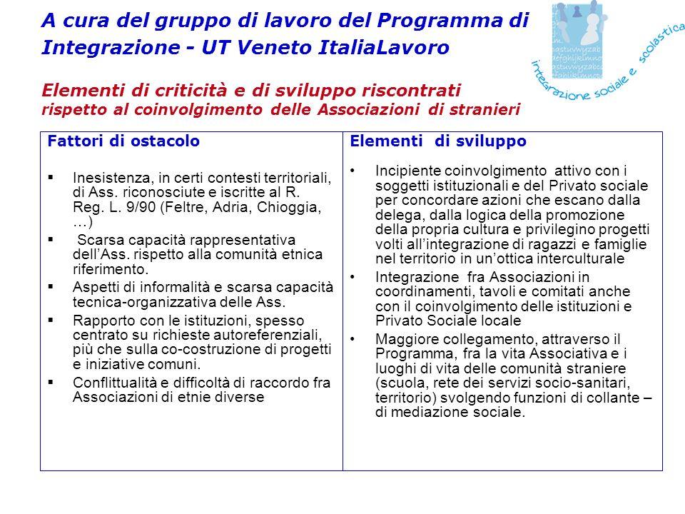 A cura del gruppo di lavoro del Programma di Integrazione - UT Veneto ItaliaLavoro Elementi di criticità e di sviluppo riscontrati rispetto al coinvol