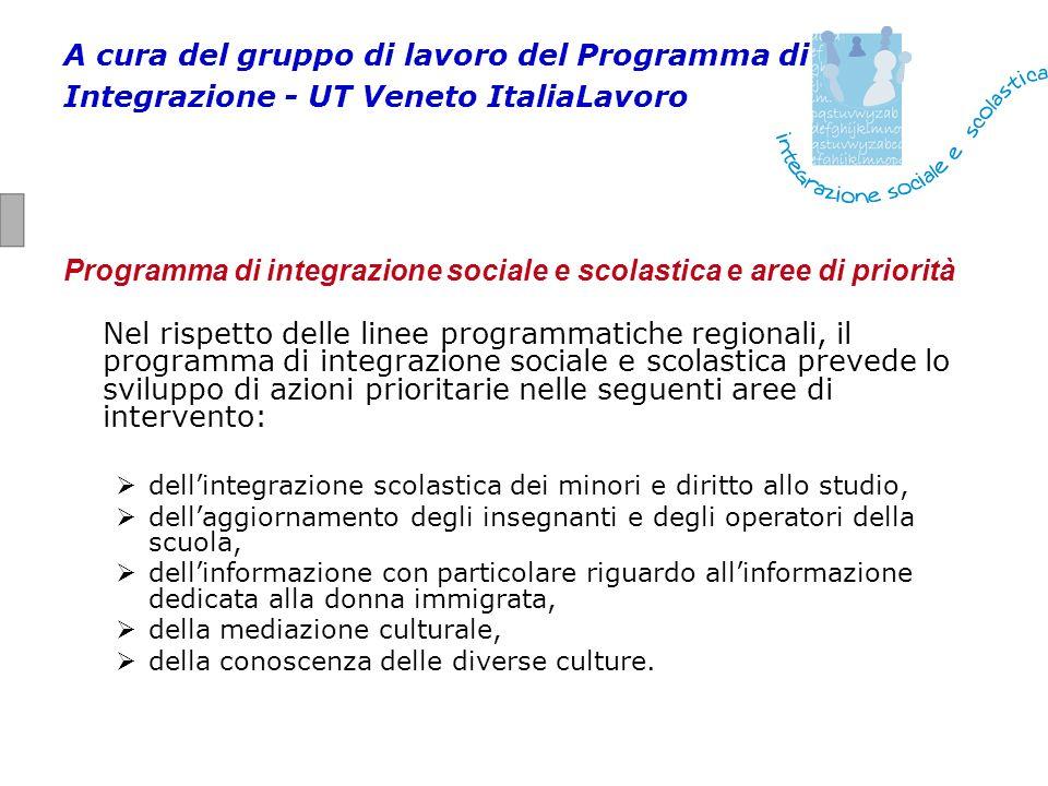 A cura del gruppo di lavoro del Programma di Integrazione - UT Veneto ItaliaLavoro Programma di integrazione sociale e scolastica e aree di priorità N