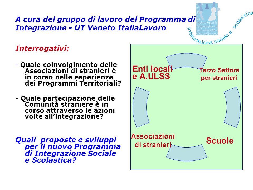 A cura del gruppo di lavoro del Programma di Integrazione - UT Veneto ItaliaLavoro Interrogativi: - Quale coinvolgimento delle Associazioni di stranieri è in corso nelle esperienze dei Programmi Territoriali.