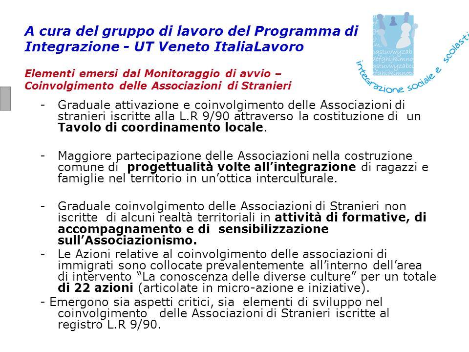 A cura del gruppo di lavoro del Programma di Integrazione - UT Veneto ItaliaLavoro Elementi emersi dal Monitoraggio di avvio – Coinvolgimento delle Associazioni di Stranieri -Graduale attivazione e coinvolgimento delle Associazioni di stranieri iscritte alla L.R 9/90 attraverso la costituzione di un Tavolo di coordinamento locale.