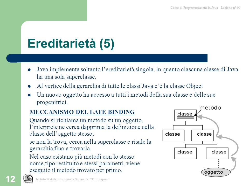 12 Ereditarietà (5) Java implementa soltanto lereditarietà singola, in quanto ciascuna classe di Java ha una sola superclasse.