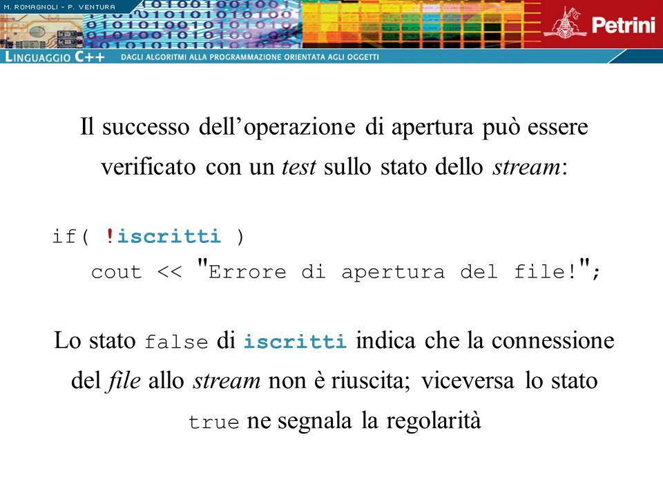 Il successo delloperazione di apertura può essere verificato con un test sullo stato dello stream: if( !iscritti ) cout <<