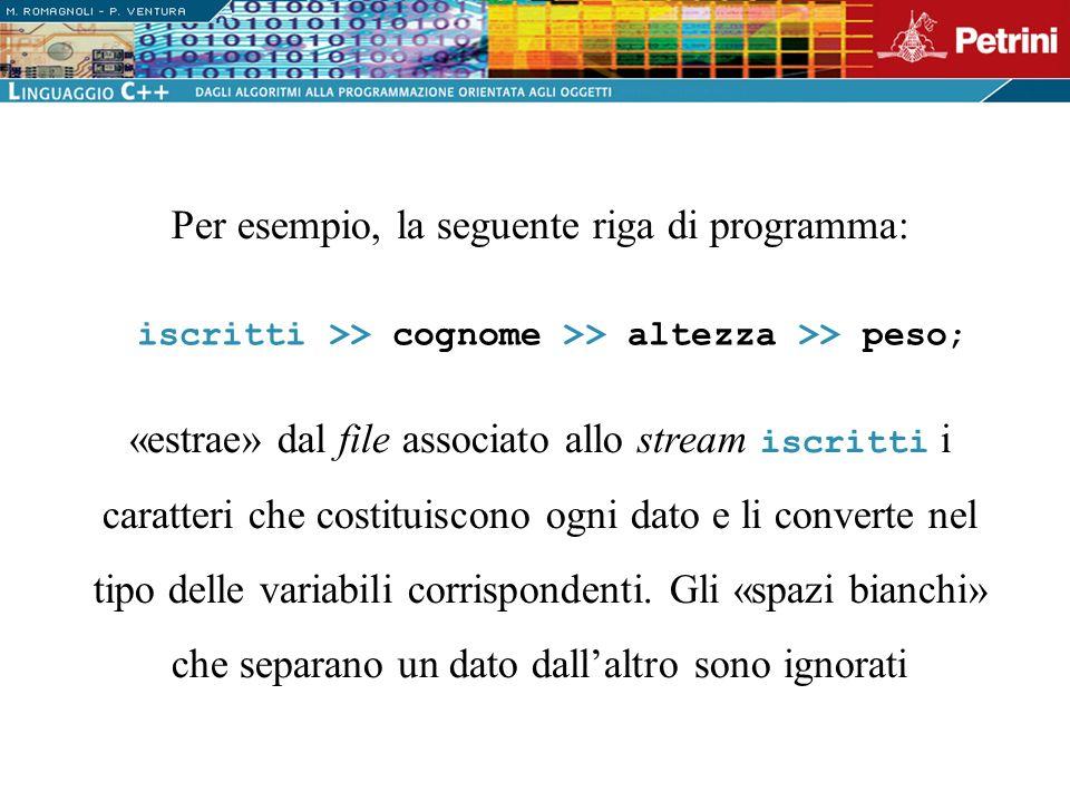 Per esempio, la seguente riga di programma: «estrae» dal file associato allo stream iscritti i caratteri che costituiscono ogni dato e li converte nel