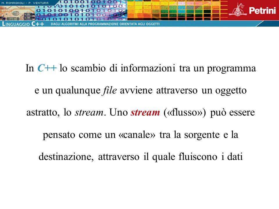In C++ lo scambio di informazioni tra un programma e un qualunque file avviene attraverso un oggetto astratto, lo stream. Uno stream («flusso») può es