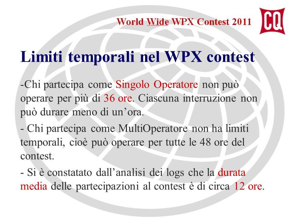 Limiti temporali nel WPX contest -Chi partecipa come Singolo Operatore non può operare per più di 36 ore.