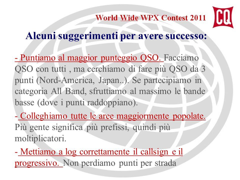 Alcuni suggerimenti per avere successo: - Puntiamo al maggior punteggio QSO.