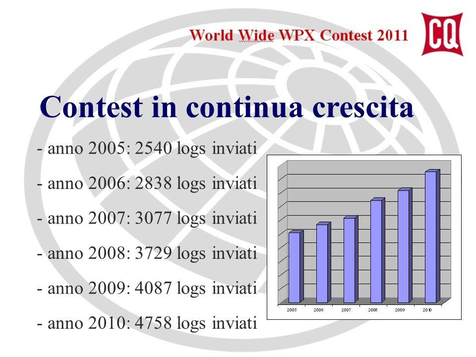 Contest in continua crescita - anno 2005: 2540 logs inviati - anno 2006: 2838 logs inviati - anno 2007: 3077 logs inviati - anno 2008: 3729 logs inviati - anno 2009: 4087 logs inviati - anno 2010: 4758 logs inviati
