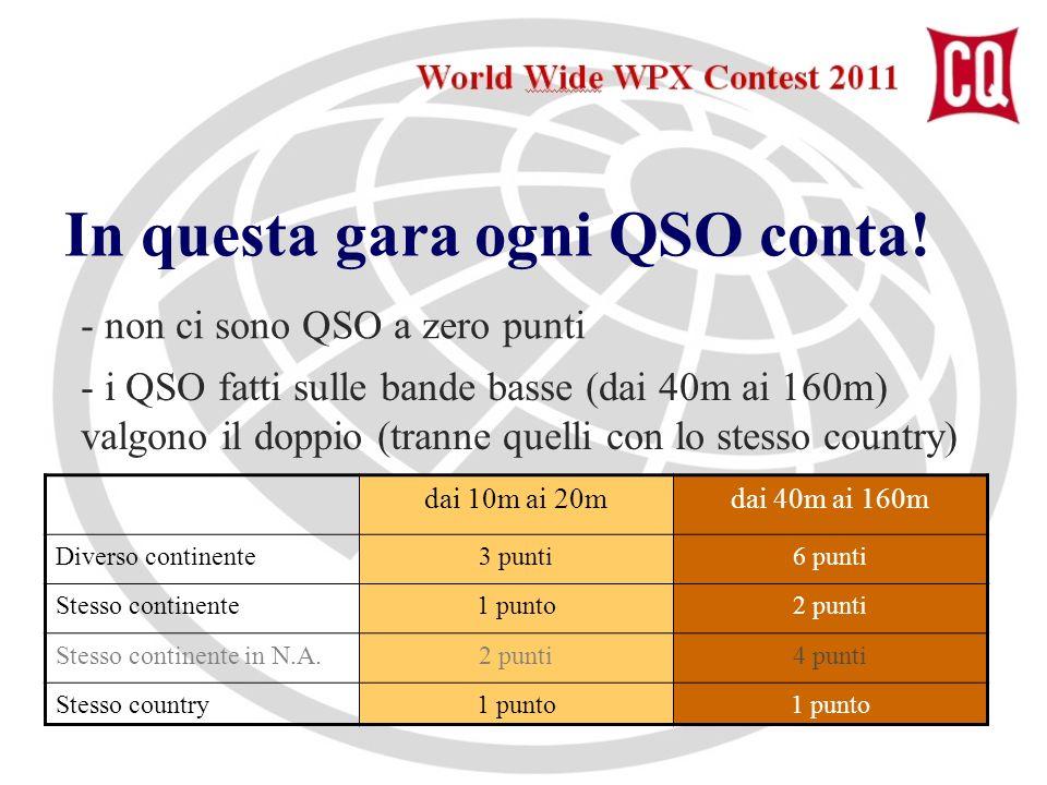 In questa gara ogni QSO conta.