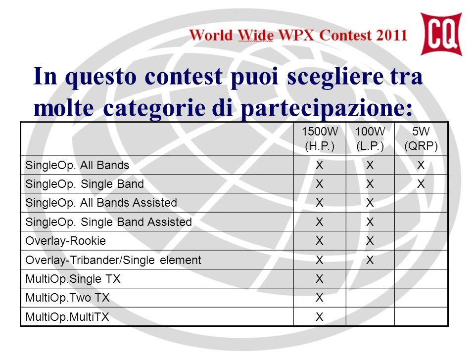 In questo contest puoi scegliere tra molte categorie di partecipazione: 1500W (H.P.) 100W (L.P.) 5W (QRP) SingleOp.