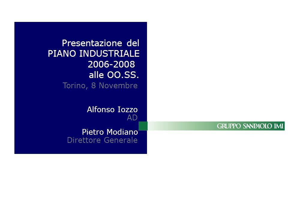 Torino, 8 Novembre Presentazione del PIANO INDUSTRIALE 2006-2008 alle OO.SS. Pietro Modiano Direttore Generale Alfonso Iozzo AD