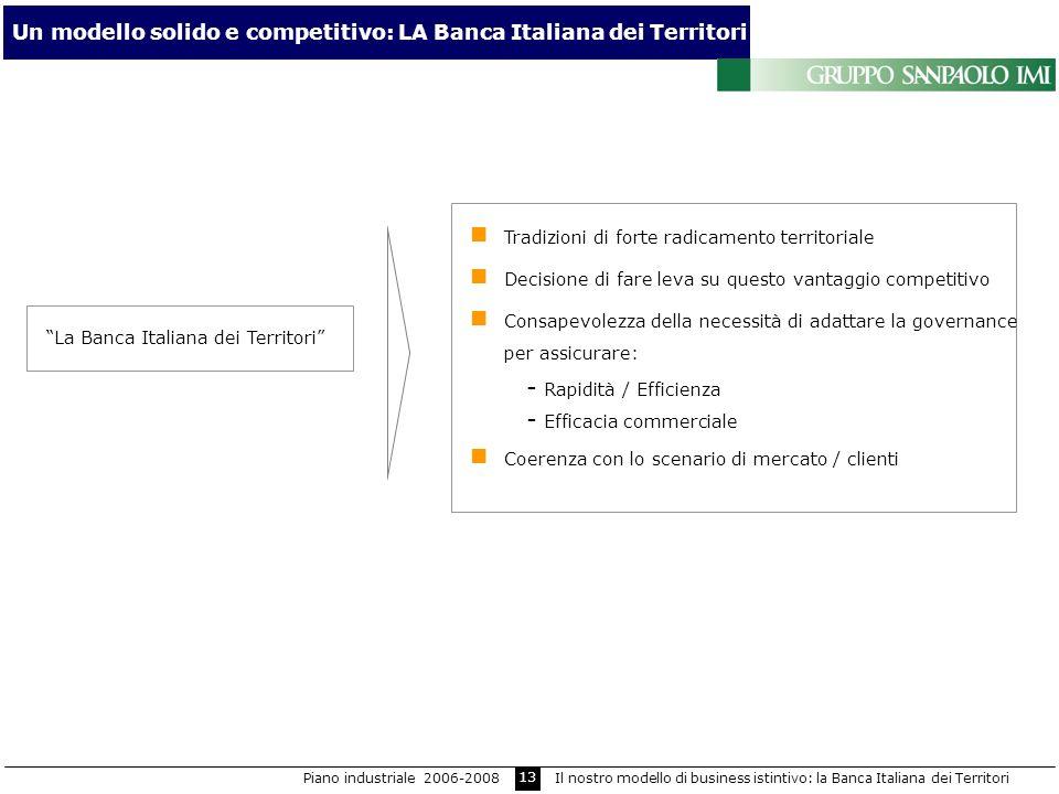 13 Un modello solido e competitivo: LA Banca Italiana dei Territori Tradizioni di forte radicamento territoriale Decisione di fare leva su questo vant
