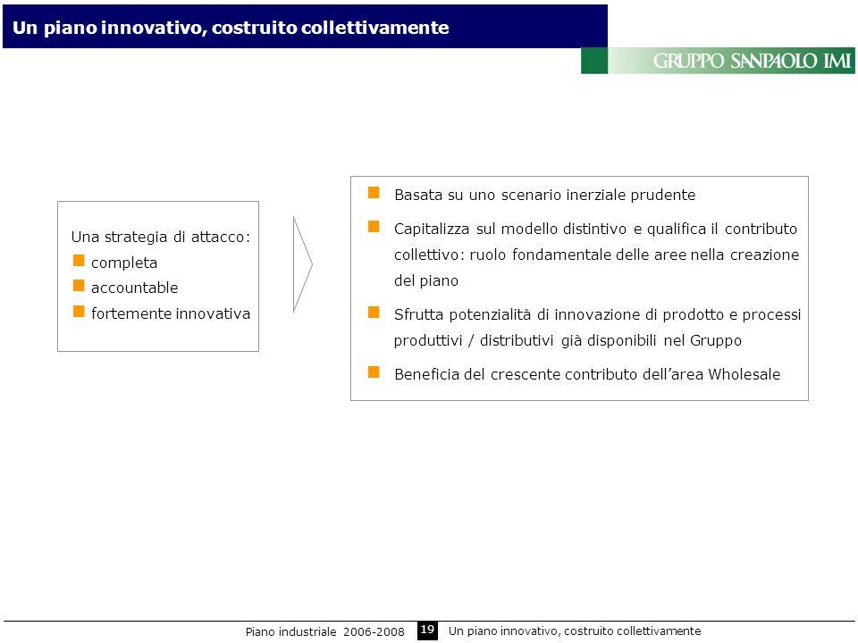19 Un piano innovativo, costruito collettivamente Basata su uno scenario inerziale prudente Capitalizza sul modello distintivo e qualifica il contribu