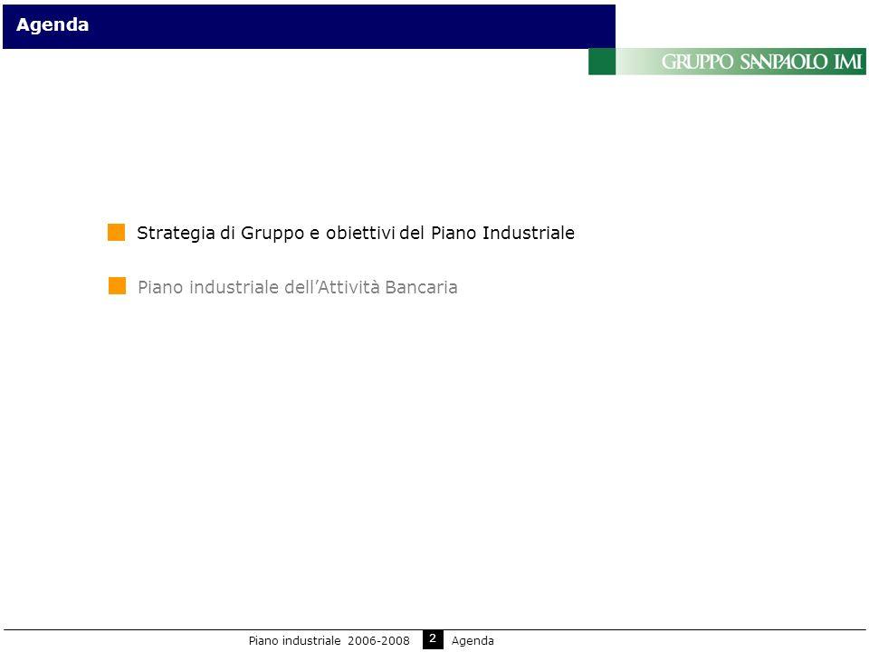 2 Agenda Piano industriale dellAttività Bancaria Strategia di Gruppo e obiettivi del Piano Industriale Piano industriale 2006-2008