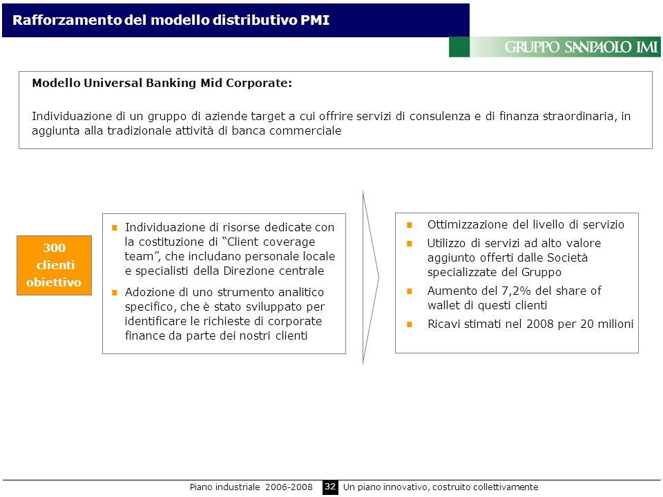 32 Modello Universal Banking Mid Corporate: Individuazione di un gruppo di aziende target a cui offrire servizi di consulenza e di finanza straordinar