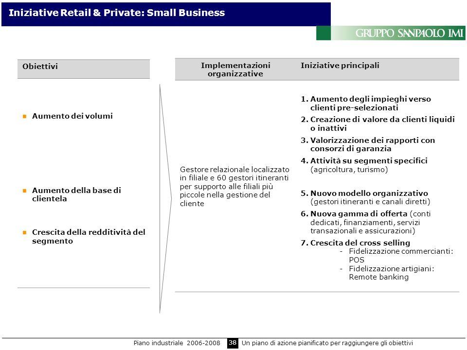 38 Iniziative Retail & Private: Small Business Obiettivi Aumento dei volumi Aumento della base di clientela Crescita della redditività del segmento Im
